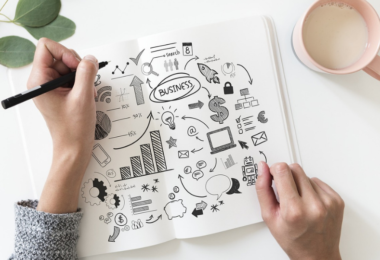 Estratégias de marketing digital para aumentar o ROI de construtoras e incorporadoras