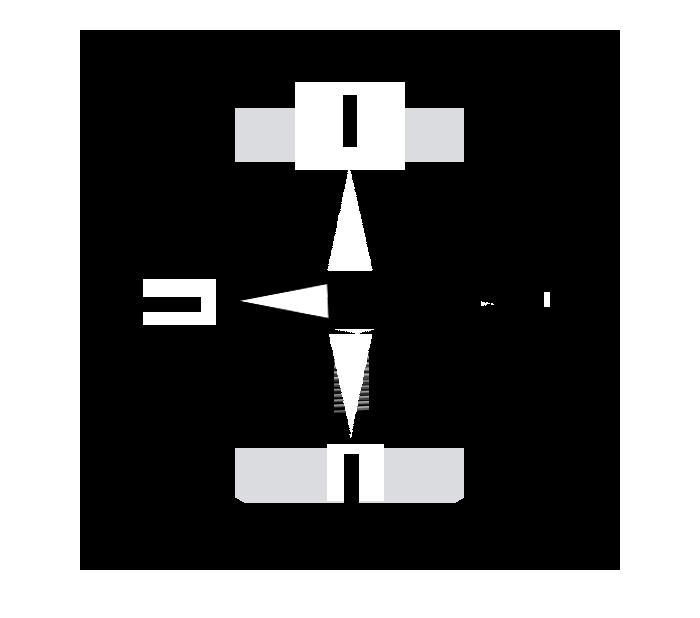 Bussola indicando o leste