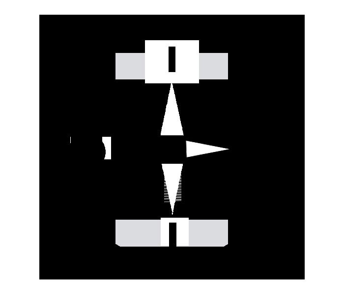 Bússola indicando para zona oeste